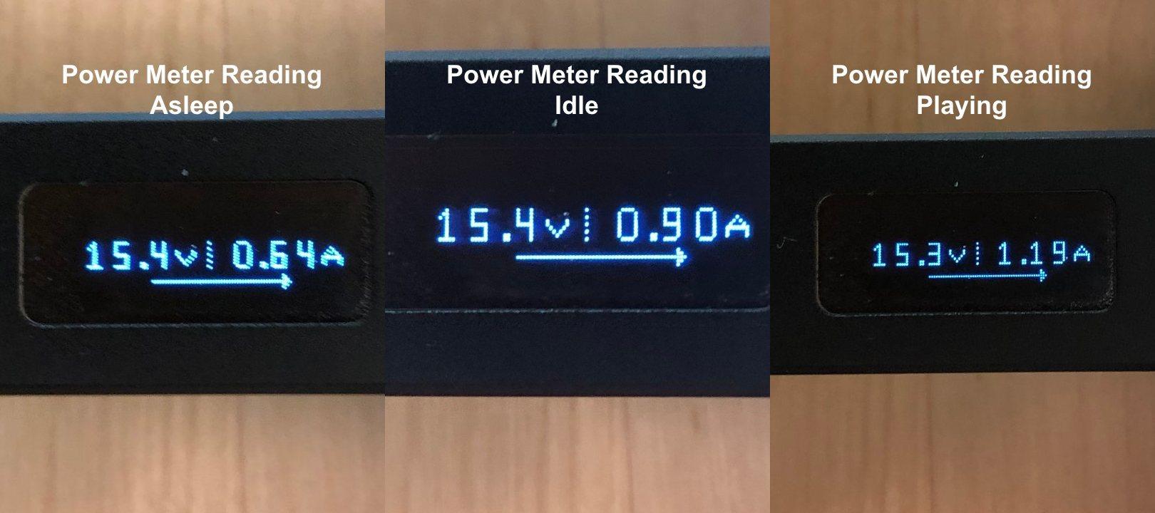 Lecturas del medidor de potencia